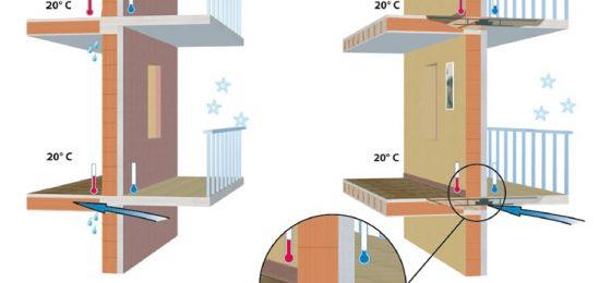 isolamento ponte termico balcone_did.